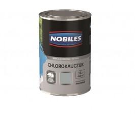 nobiles emalia chlorokauczukowa popielata 1l do betonu i metalu u030812a010