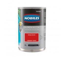 nobiles emalia chlorokauczukowa ciemnoczerwona 1l do betonu i metalu